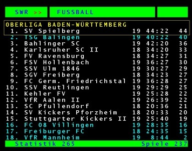 Teletext-Winterpause-2014